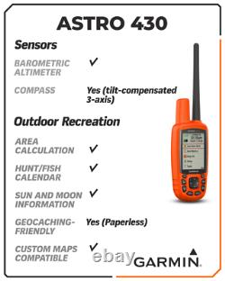 Garmin Astro 430 Handheld Only Dog Tracking with Wearable4U Power Pack